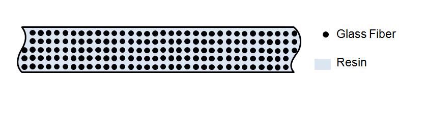 CFRT-préimprégnés-BANDES